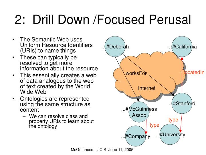 2:  Drill Down /Focused Perusal