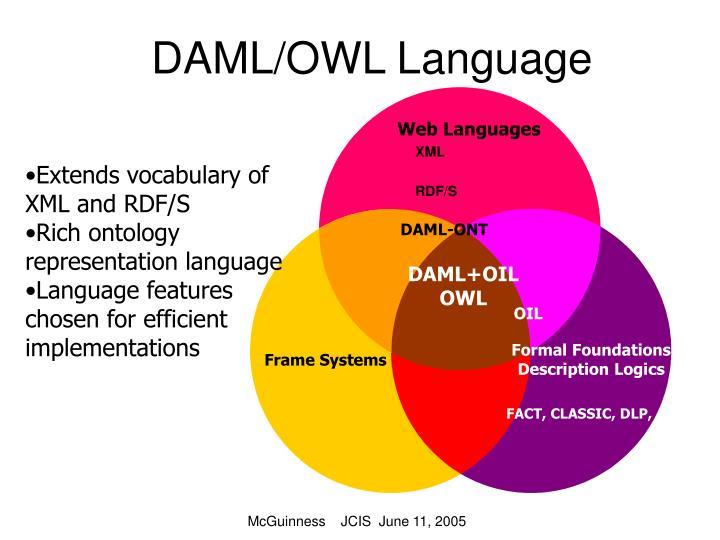 DAML/OWL Language