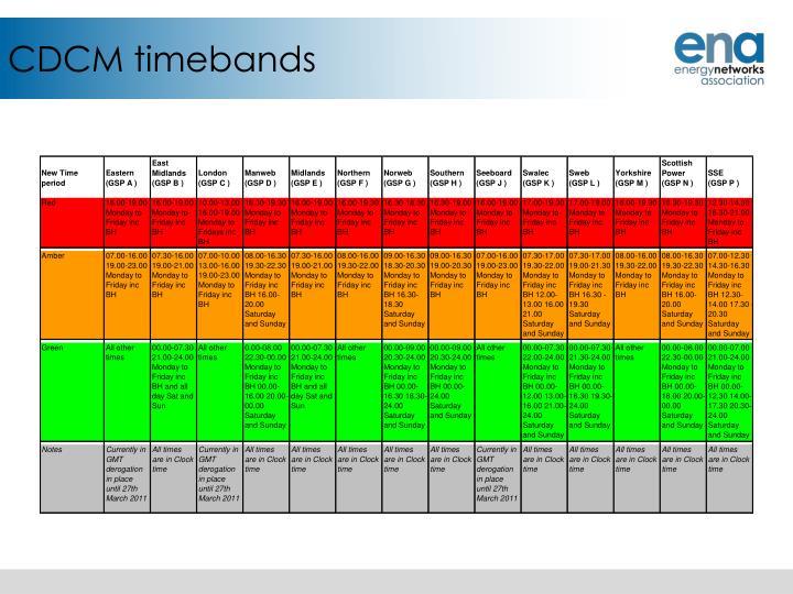 CDCM timebands