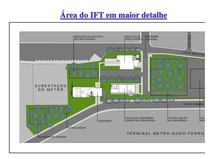 Área do IFT em maior detalhe