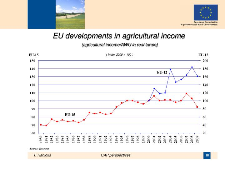 EU developments in agricultural income