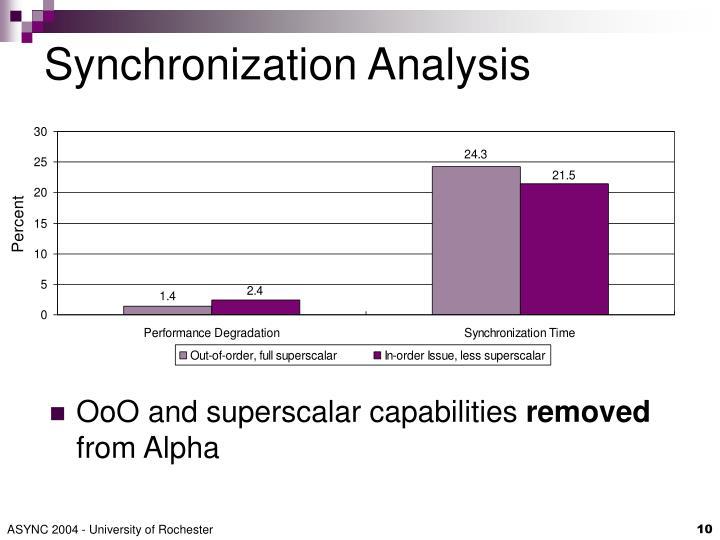 Synchronization Analysis