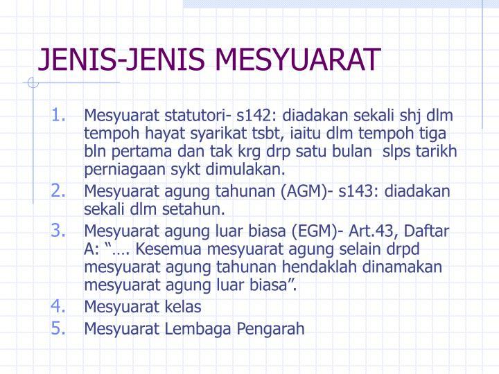 JENIS-JENIS MESYUARAT