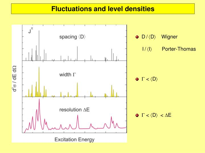 Fluctuations and level densities