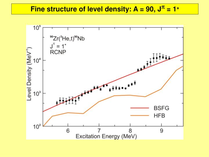 Fine structure of level density: A = 90, J