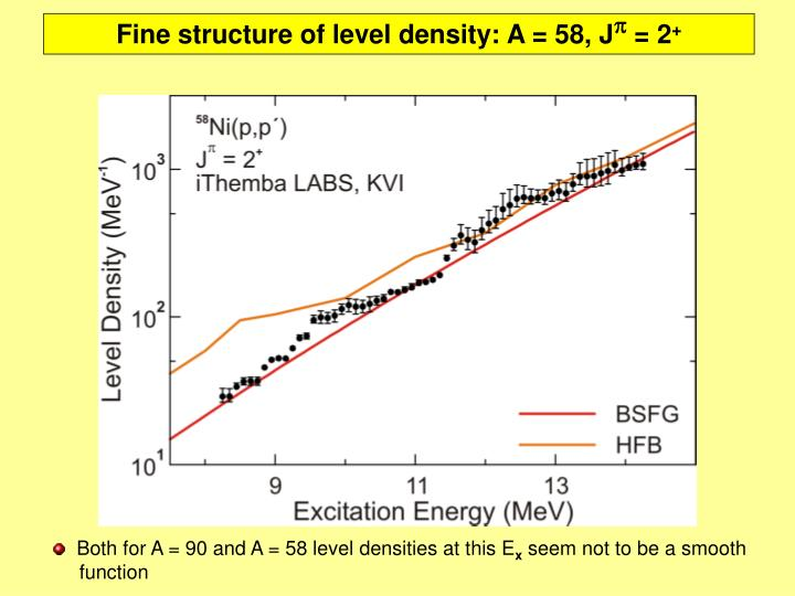 Fine structure of level density: A = 58, J