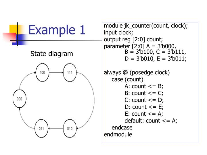 module jk_counter(count, clock);