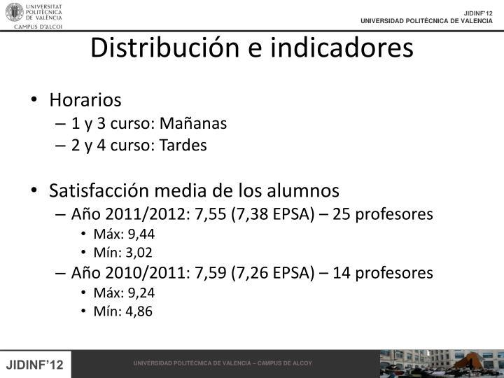 Distribución e indicadores