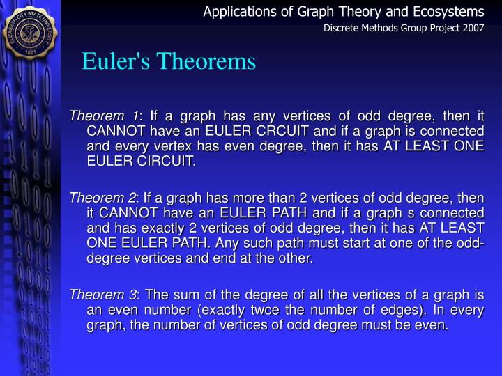 Euler's Theorems