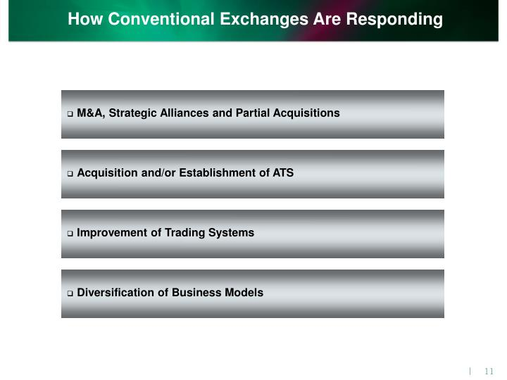 How Conventional Exchanges Are Responding