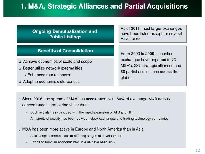 1. M&A, Strategic Alliances and Partial Acquisitions