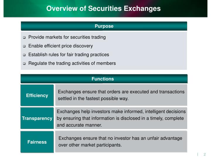 Overview of Securities Exchanges