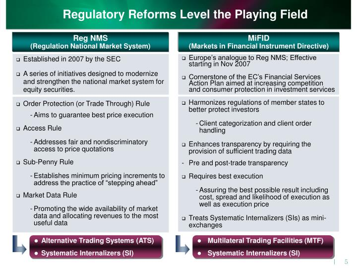 Regulatory Reforms Level the Playing Field