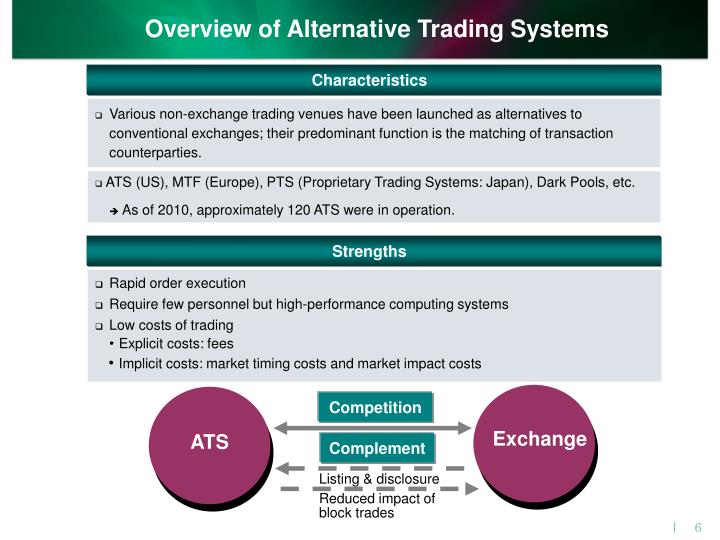 Overview of Alternative Trading Systems