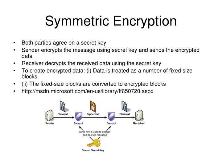 symmetric encryption Asymmetric algorithms¶ asymmetric cryptography is a branch of cryptography where a secret key can be divided into two parts, a public key and a private keythe public key can be given to anyone, trusted or not, while the private key must be kept secret (just like the key in symmetric cryptography.