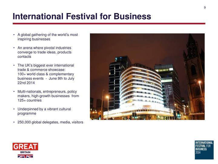 International Festival for Business