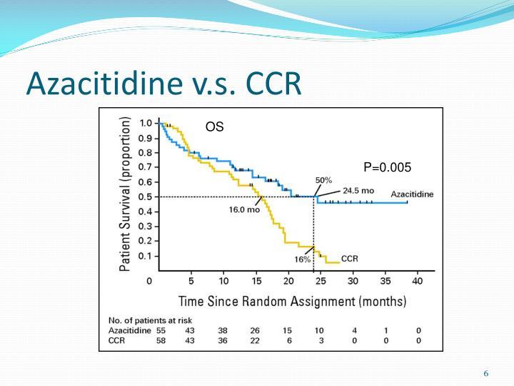 Azacitidine v.s. CCR