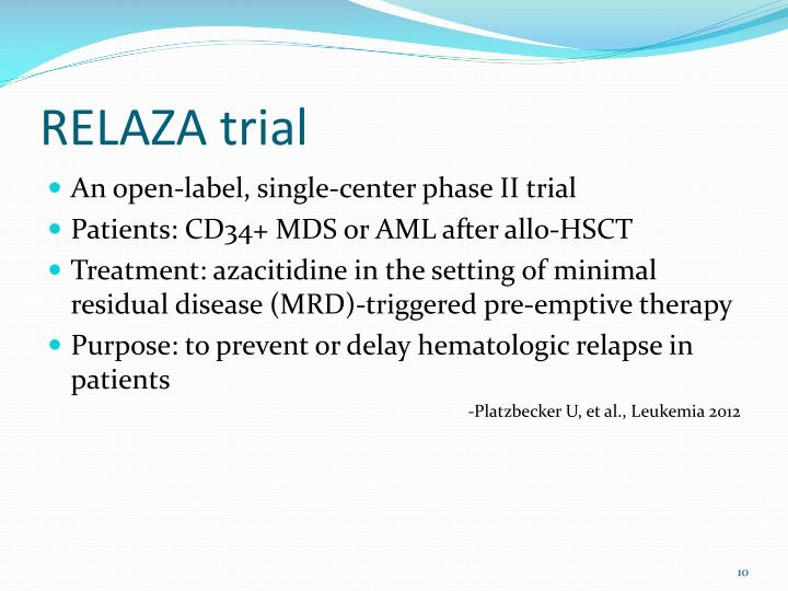 RELAZA trial