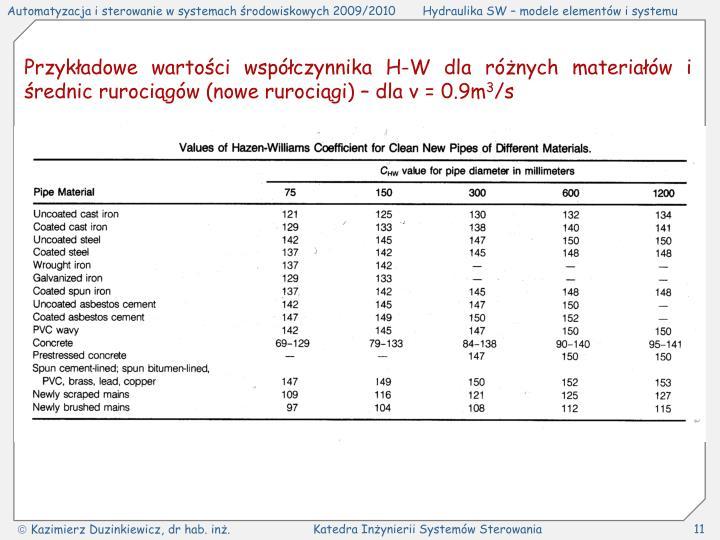 Przykładowe wartości współczynnika H-W dla różnych materiałów i średnic rurociągów (nowe rurociągi) – dla v = 0.9m