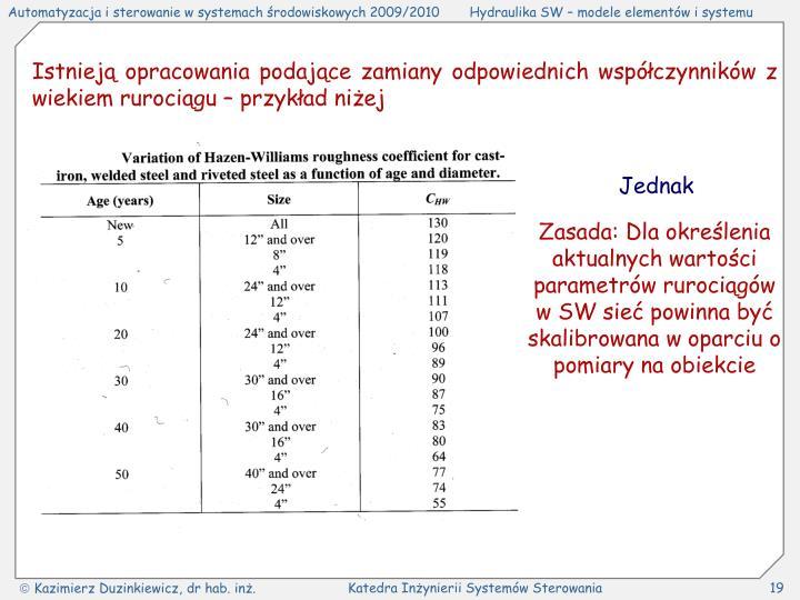 Istnieją opracowania podające zamiany odpowiednich współczynników z wiekiem rurociągu – przykład niżej