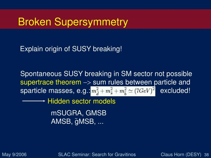 Broken Supersymmetry