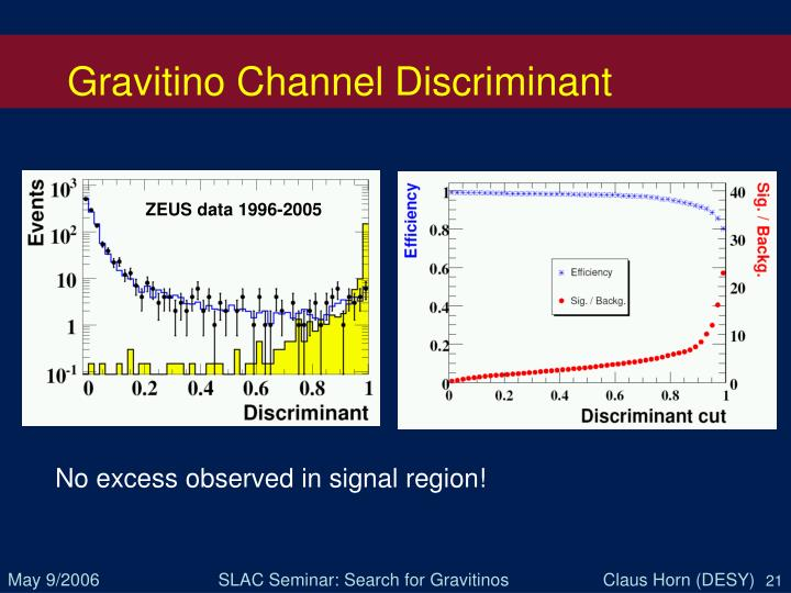 Gravitino Channel Discriminant