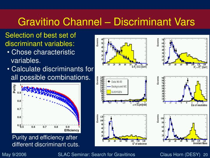Gravitino Channel – Discriminant Vars