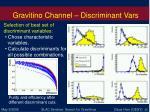 gravitino channel discriminant vars