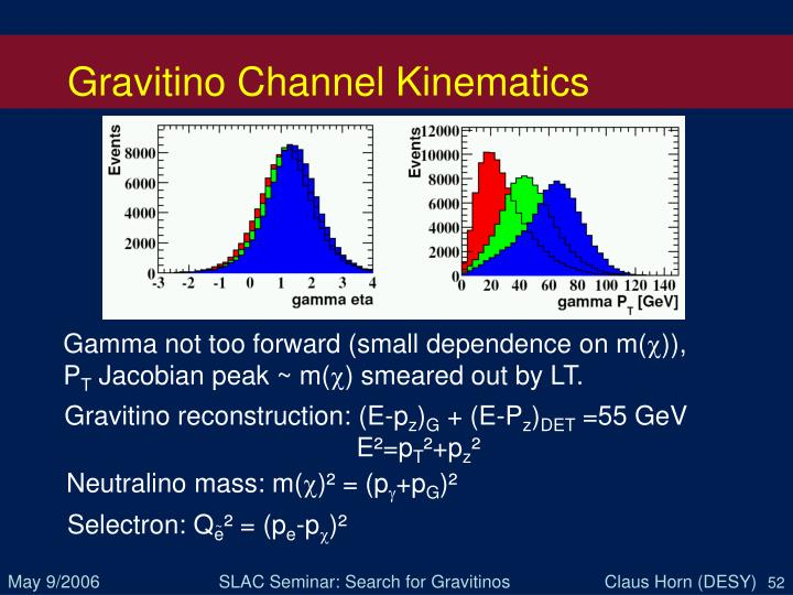 Gravitino Channel Kinematics