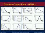 gravitino control plots hera ii