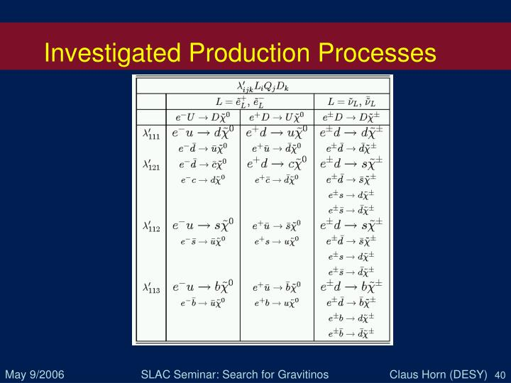 Investigated Production Processes