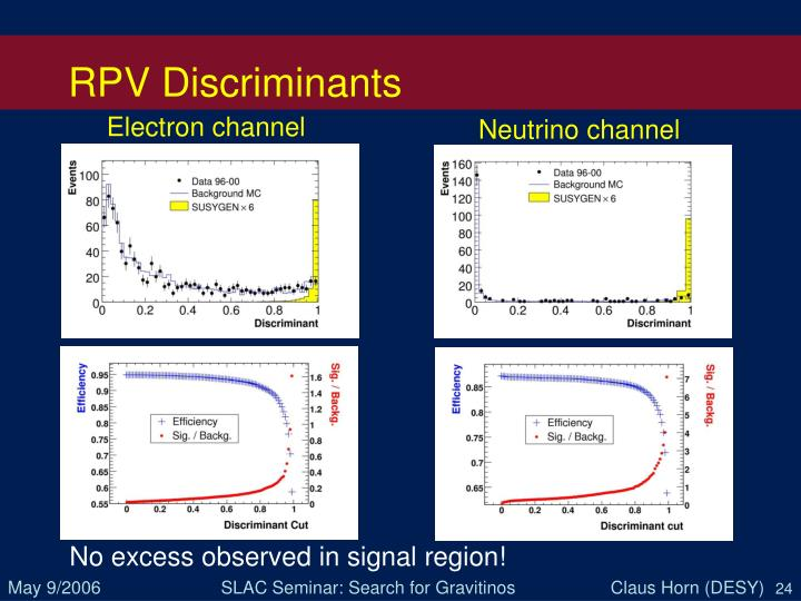 RPV Discriminants