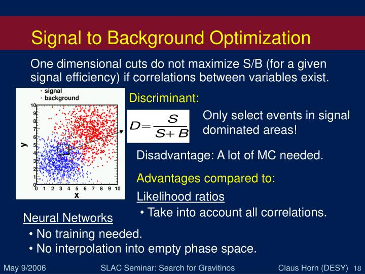 Signal to Background Optimization