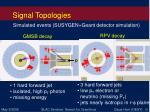 signal topologies