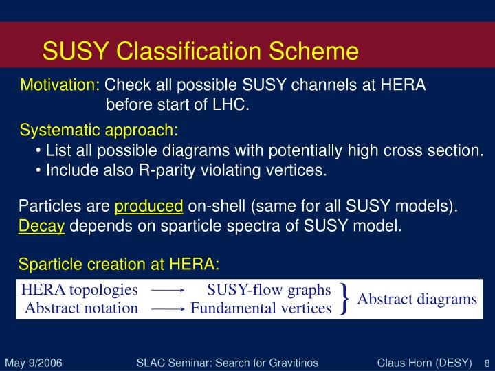 SUSY Classification Scheme