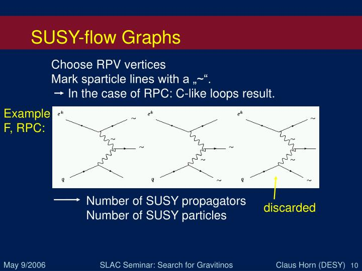 SUSY-flow Graphs