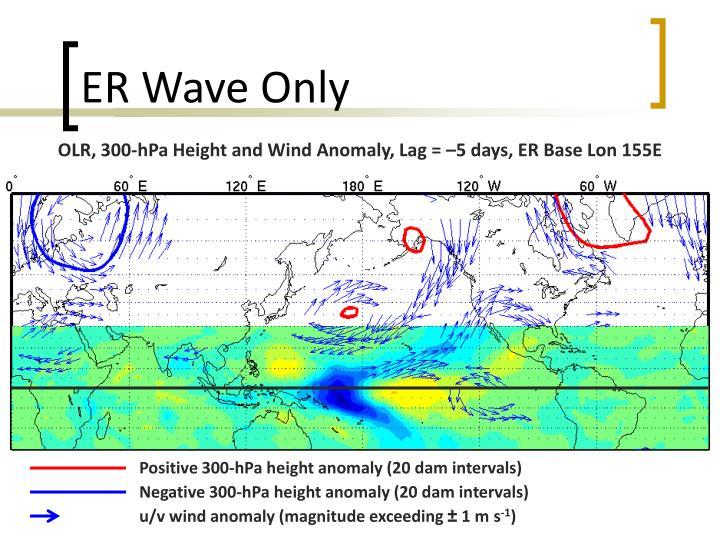 ER Wave Only