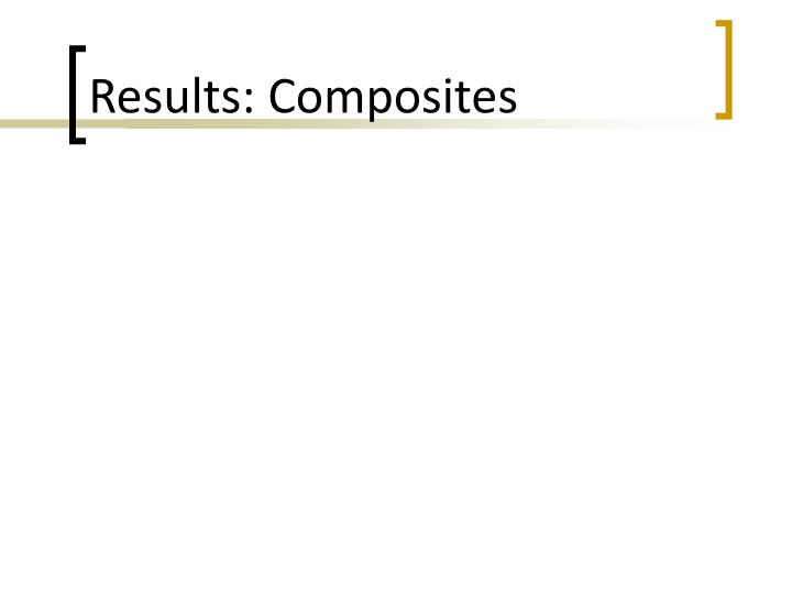 Results: Composites