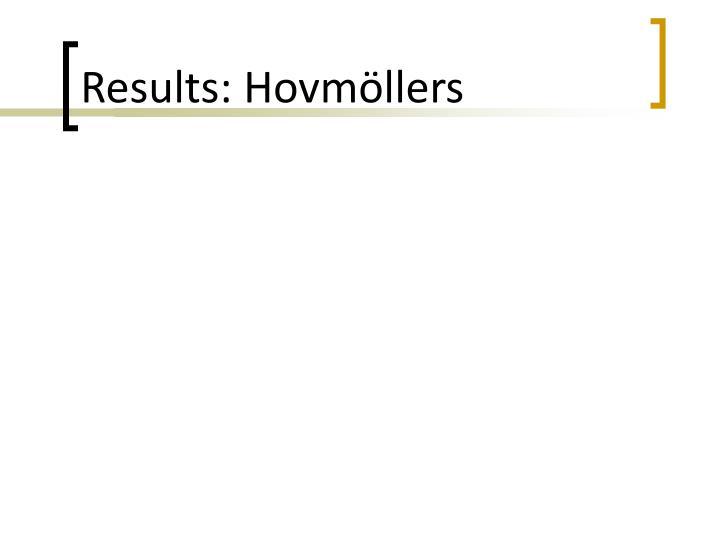 Results: Hovmöllers