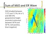 sum of mjo and er wave2
