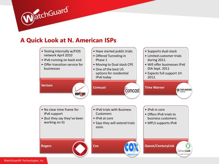 A Quick Look at N. American ISPs