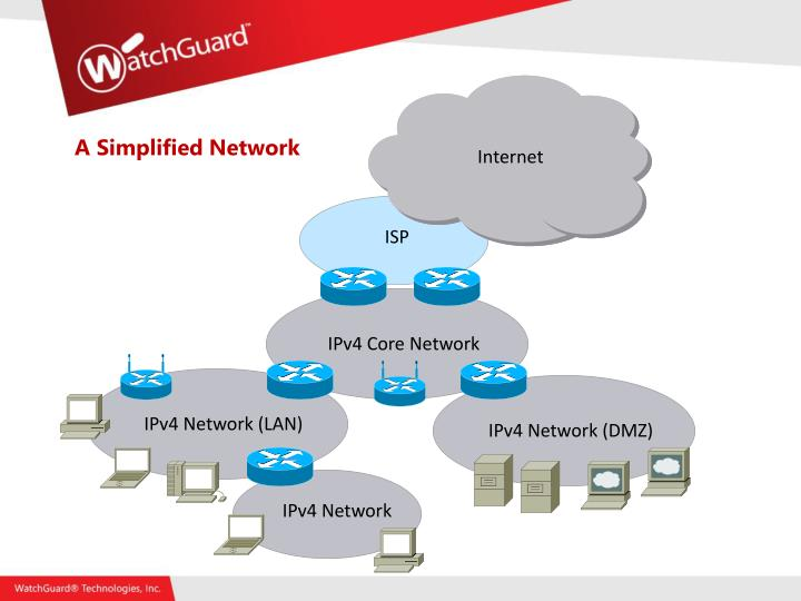 A Simplified Network