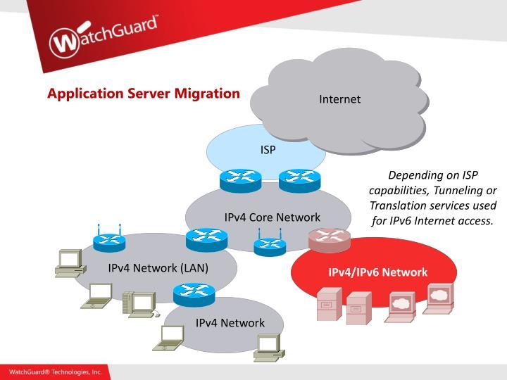 Application Server Migration