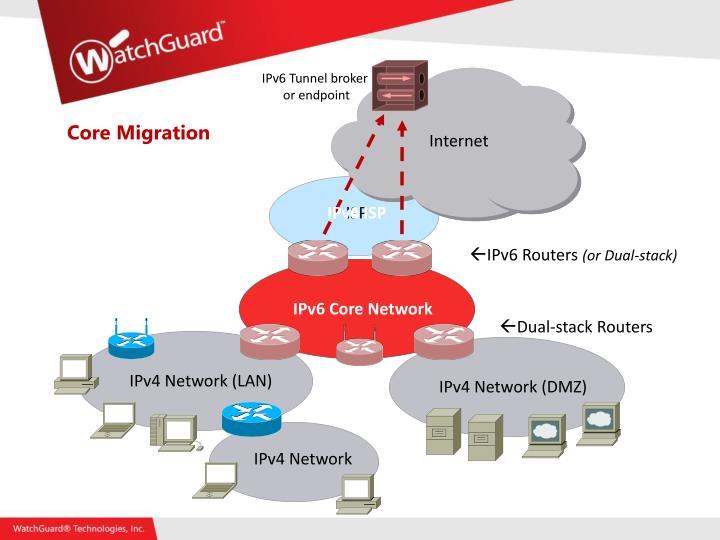 IPv6 Tunnel broker