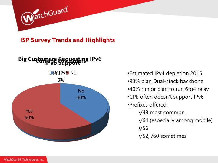 ISP Survey Trends and Highlights