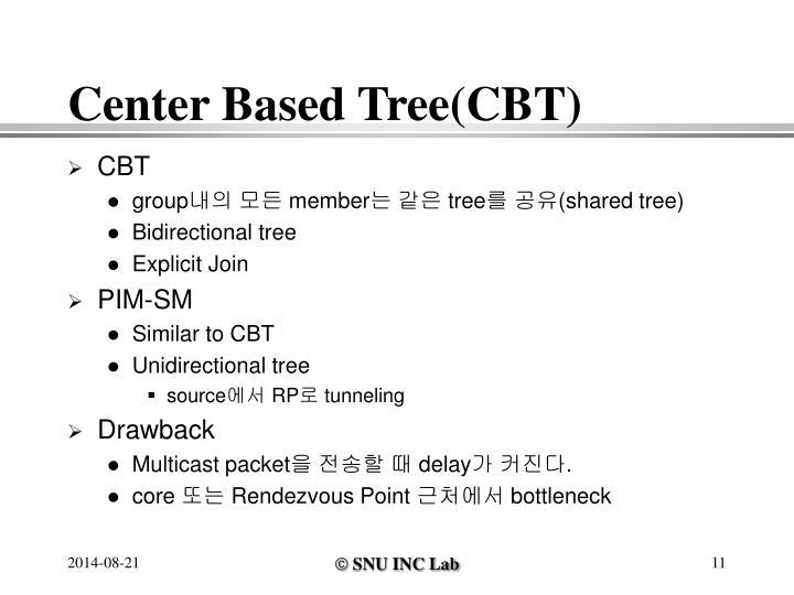 Center Based Tree(CBT)