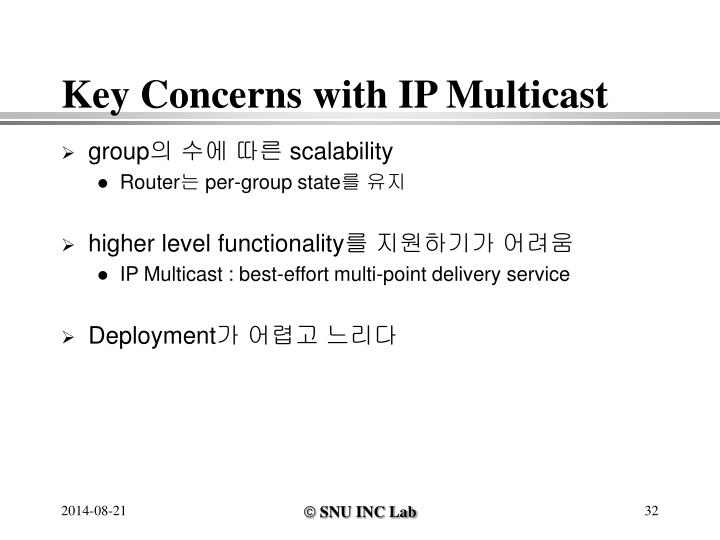 Key Concerns with IP Multicast