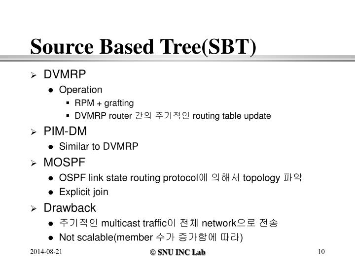 Source Based Tree(SBT)