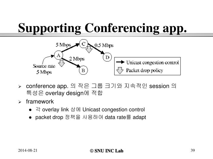 Supporting Conferencing app.
