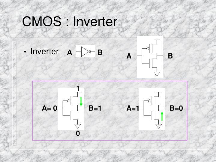 CMOS : Inverter